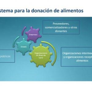 Charla sobre la importancia de la inocuidad alimentaria en UST Santiago